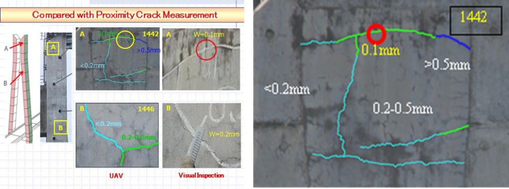 Crack Analysis 1024x382 On Bridge Deflection Measurement (OBDM™)