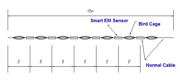 Smart Bolt Mine Safety Monitoring