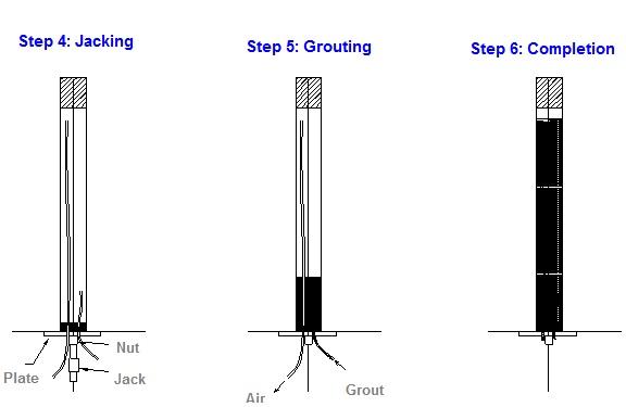 Smart bolt step 4 6 Mine Safety Monitoring