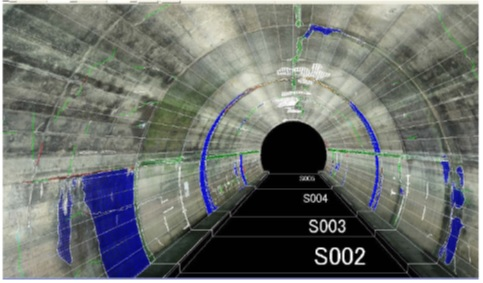 Tunnel cross section Rail Monitoring