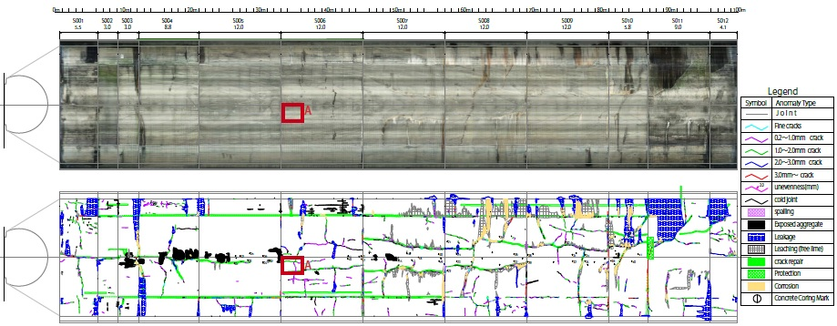 tunnel analyzed example Rail Monitoring